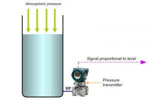 Cảm biến đo mức nước lắp ngoài